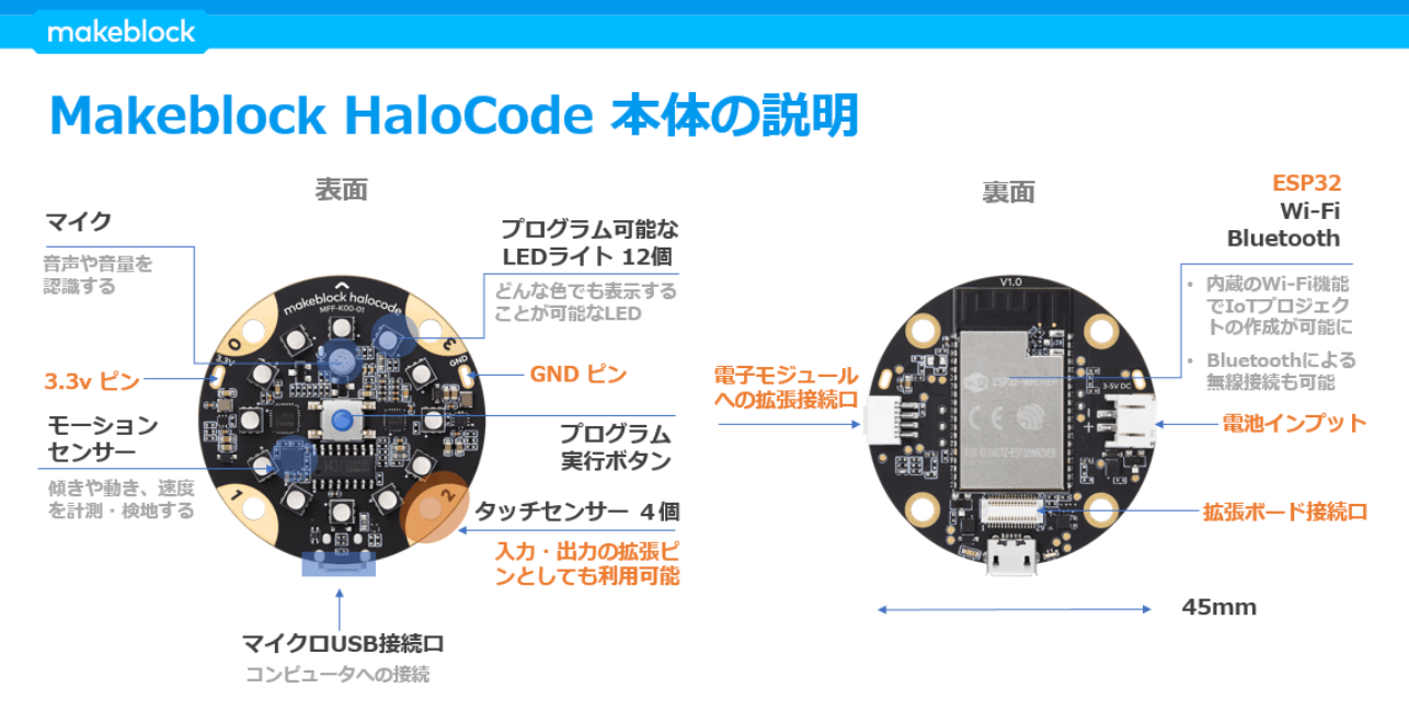 Makeblock HaloCode の説明図