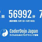 CoderDojo×Zoom の利用レポート